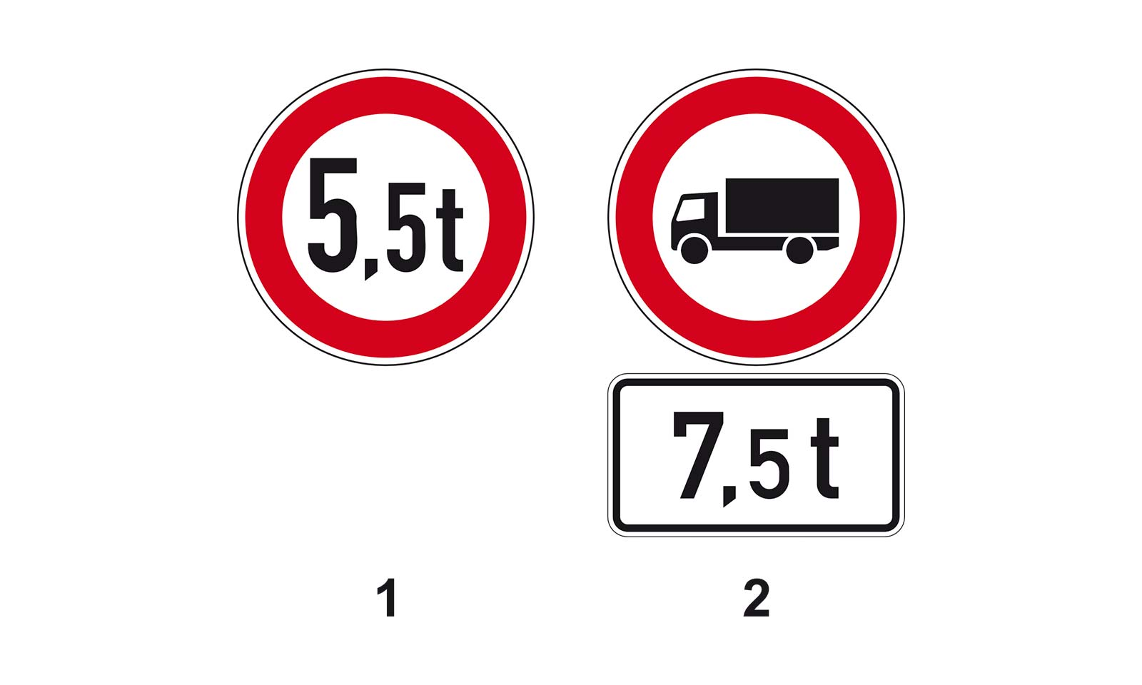 Welches Verkehrszeichen Bezieht Sich Auf Die Zulässige Masse